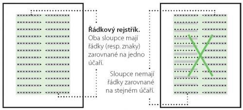 Řádkový rejstřík